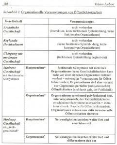 Organisationsseite aus Liebert 1999 in Szyszka